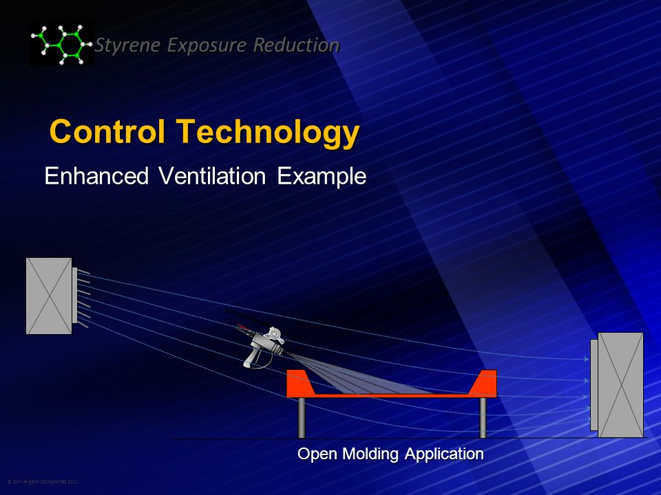 © Convergent Composites 2011 Styrene Exposure Reduction Open Molding Application Control Technology Enhanced Ventilation Example