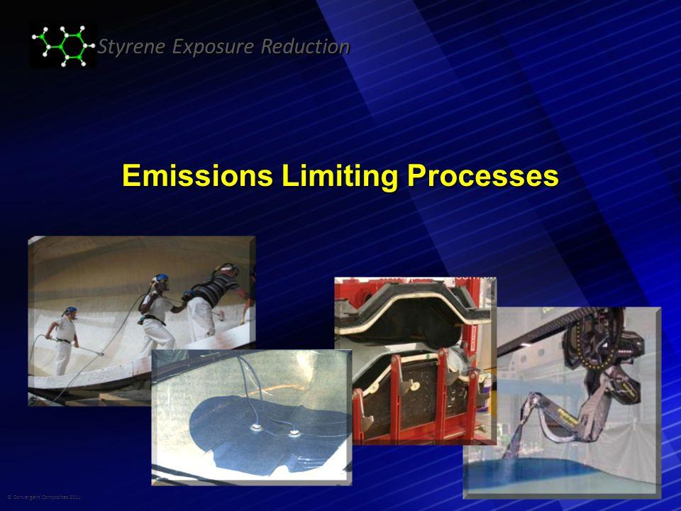 © Convergent Composites 2011 Styrene Exposure Reduction TWA Calculation (50 ppm TWA) Measured Exposure: 2-hours @ 70 ppm 2-hours @ 70 ppm 2-hours @ 50 ppm 2-hours @ 50 ppm 4-hours @ 40 ppm 4-hours @ 40 ppm (70 x 2) + (50 x 2) + (40 x 4) 8 Hrs = 400 8 = 50 ppm TWA