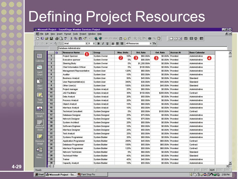 4-29 Defining Project Resources