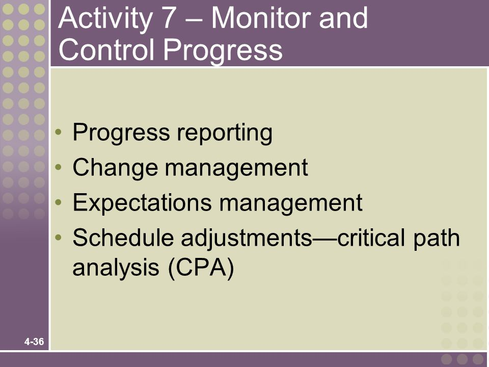 4-36 Activity 7 – Monitor and Control Progress Progress reporting Change management Expectations management Schedule adjustmentscritical path analysis