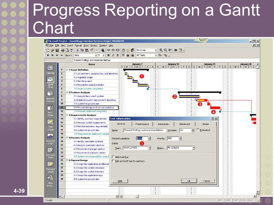 4-39 Progress Reporting on a Gantt Chart