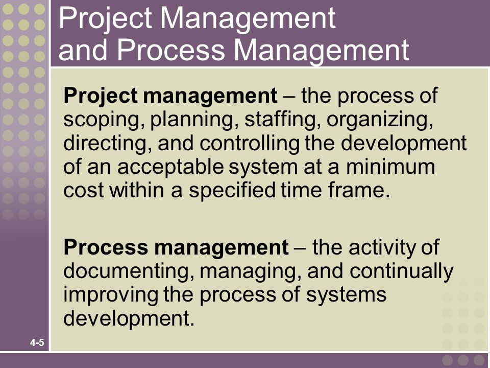 4-16 Project Management Life Cycle