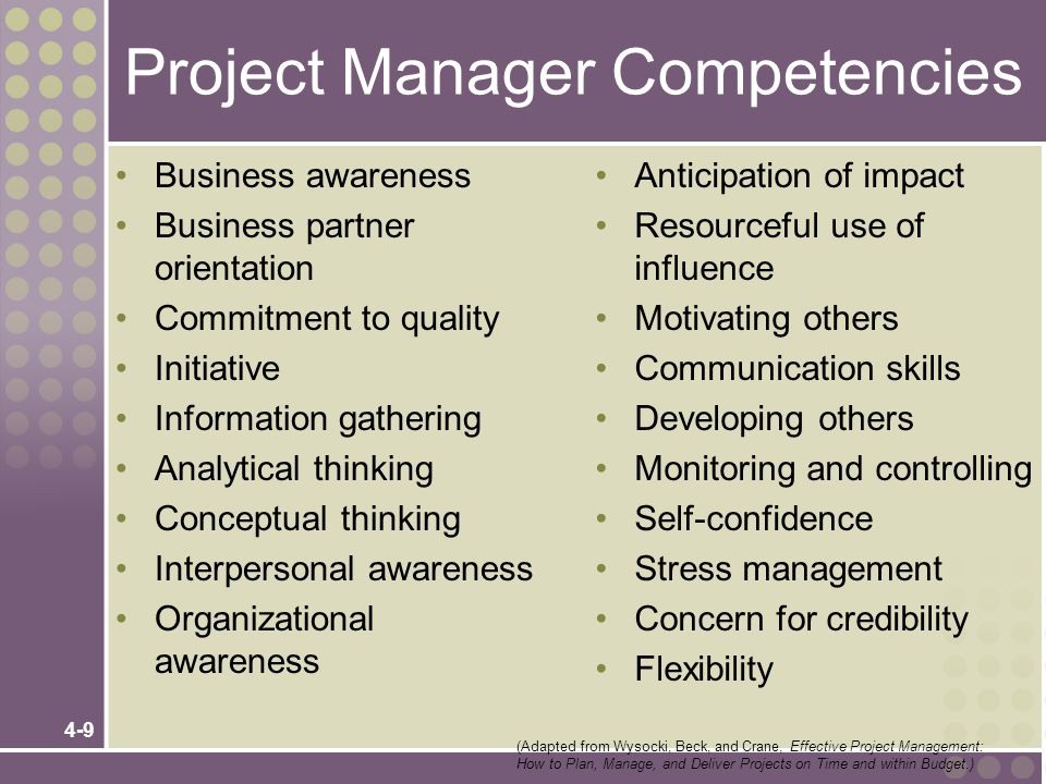4-10 Project Management Functions Scoping – setting the boundaries of the project Planning – identifying the tasks required to complete the project Estimating – identifying the resources required to complete the project Scheduling – developing the plan to complete the project Organizing – making sure members understand their roles and responsibilities Directing – coordinating the project Controlling – monitoring progress Closing – assessing success and failure