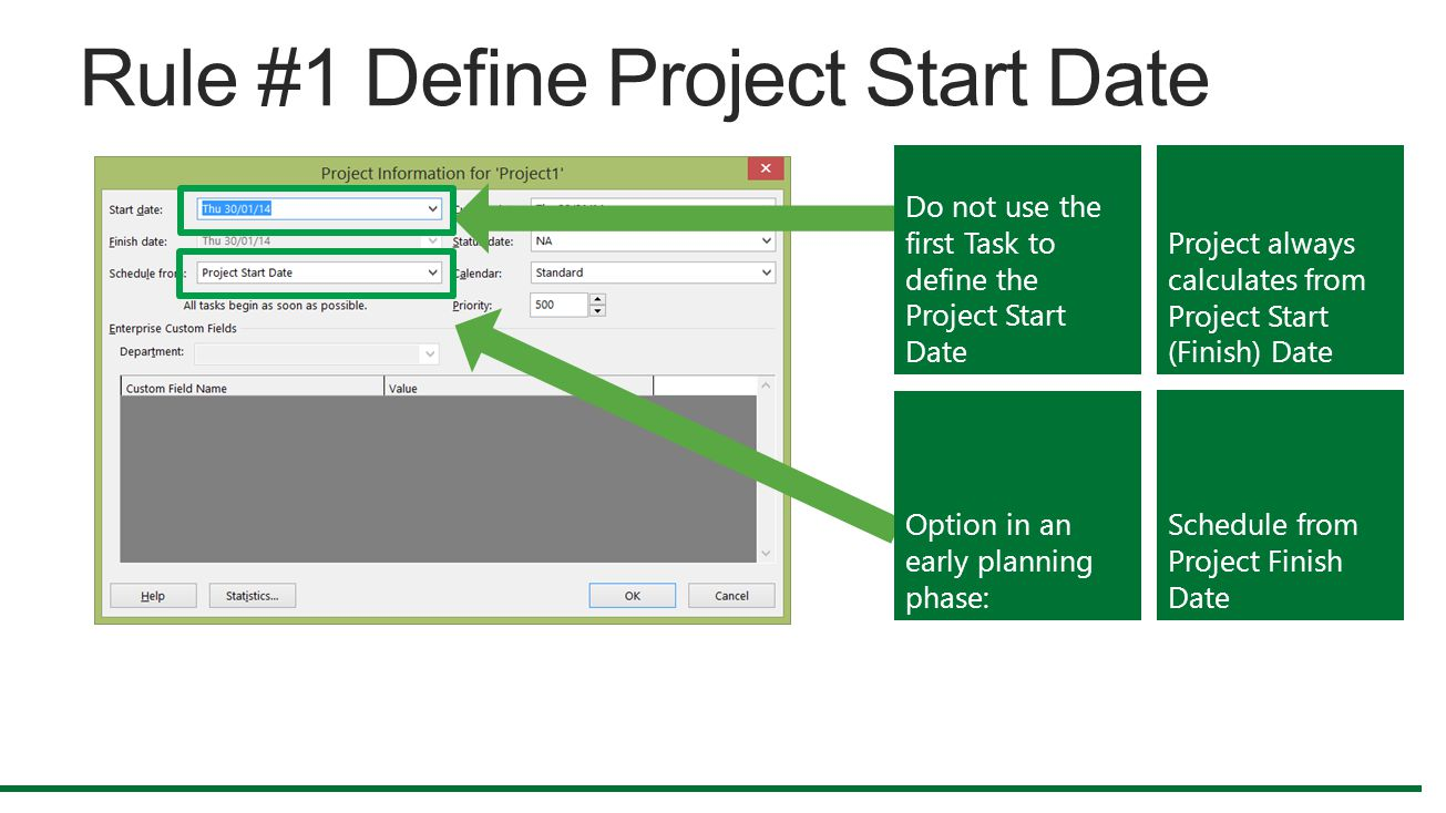 Do not use the first Task to define the Project Start Date Project always calculates from Project Start (Finish) Date Schedule from Project Finish Date Option in an early planning phase: