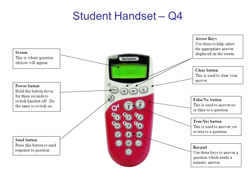 Student Handset – Q4 Power button Hold this button down for three seconds to switch handset off. Do the same to switch on. Send button Press this butt