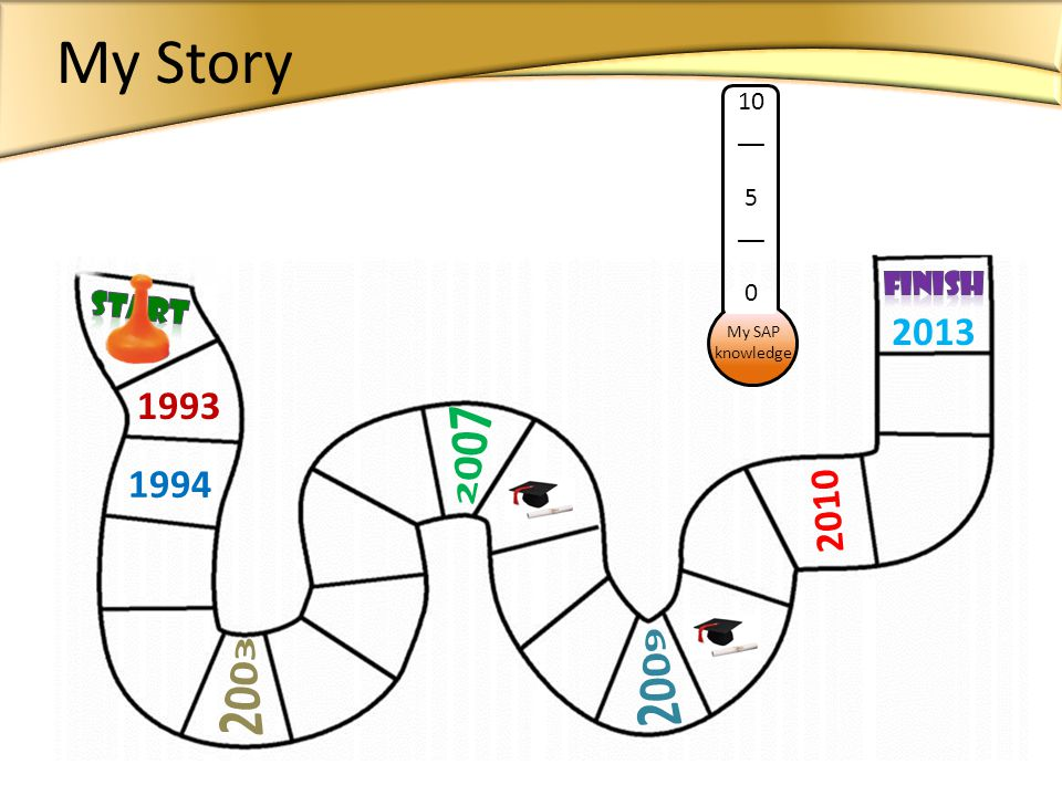 1993 1994 2013 My SAP knowledge 10 __ 5 __ 0 2010 My Story