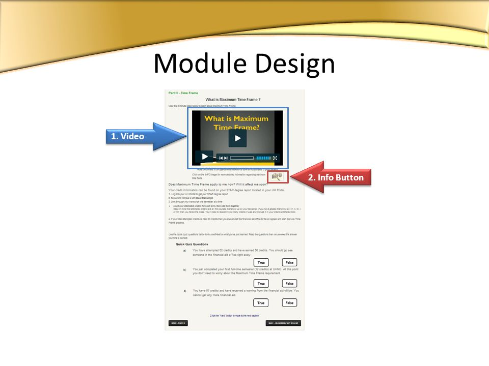1. Video 2. Info Button Module Design