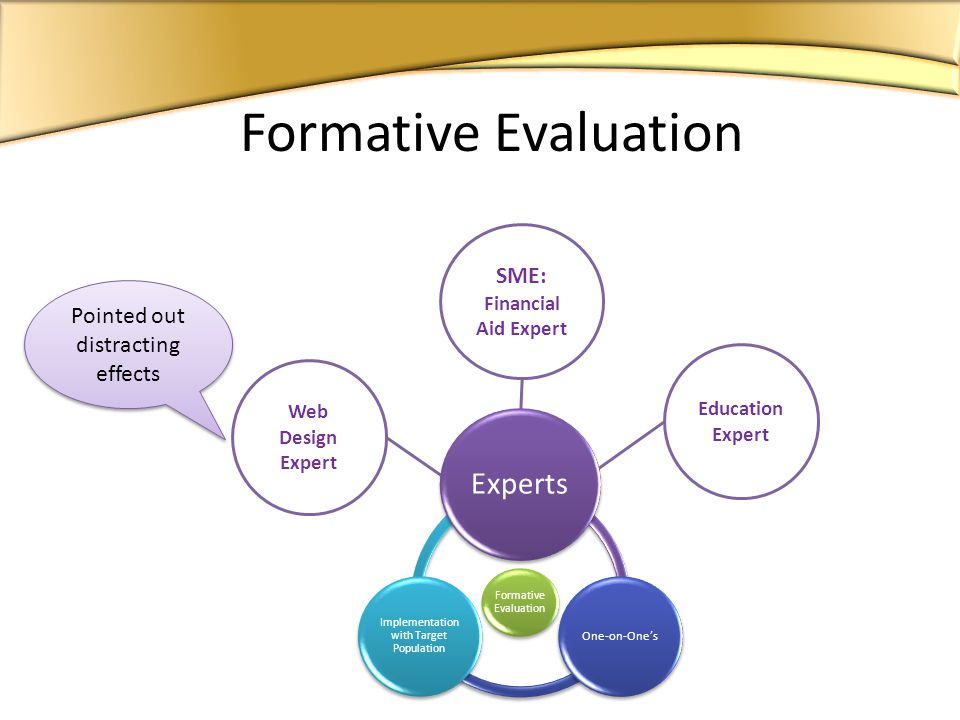 Formative Evaluation Experts One-on-Ones Implementation with Target Population Formative Evaluation Web Design Expert SME: Financial Aid Expert Education Expert Pointed out distracting effects