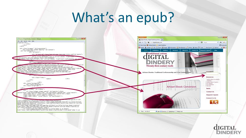 Conversion to 3pub 1.A basic introduction to epub and whats new in 3.0 2.Review of tools and files well be using 3.Dissection of an epub 2.0 file 4.Conversion of epub 2.0 to epub 3.0 (3pub to its friends) a)Overall structural changes b)New semantic information c)HTML5 d)Media overlays e)Text-to-speech tools f) and backwards compatibility g)CSS changes 5.Questions and (hopefully) answers!
