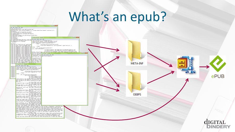 HTML5 Support Prefix epub:type epub:switch – epub:case – epub:default epub:trigger Alternate Style tags SSML 3PUB Enhancements