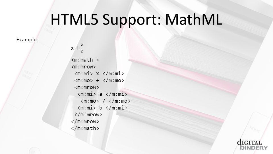HTML5 Support: MathML