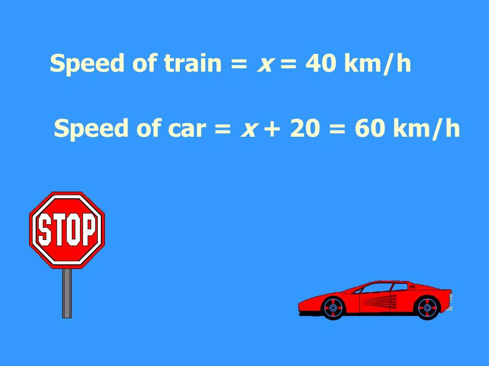 Speed of car = x + 20 = 60 km/h