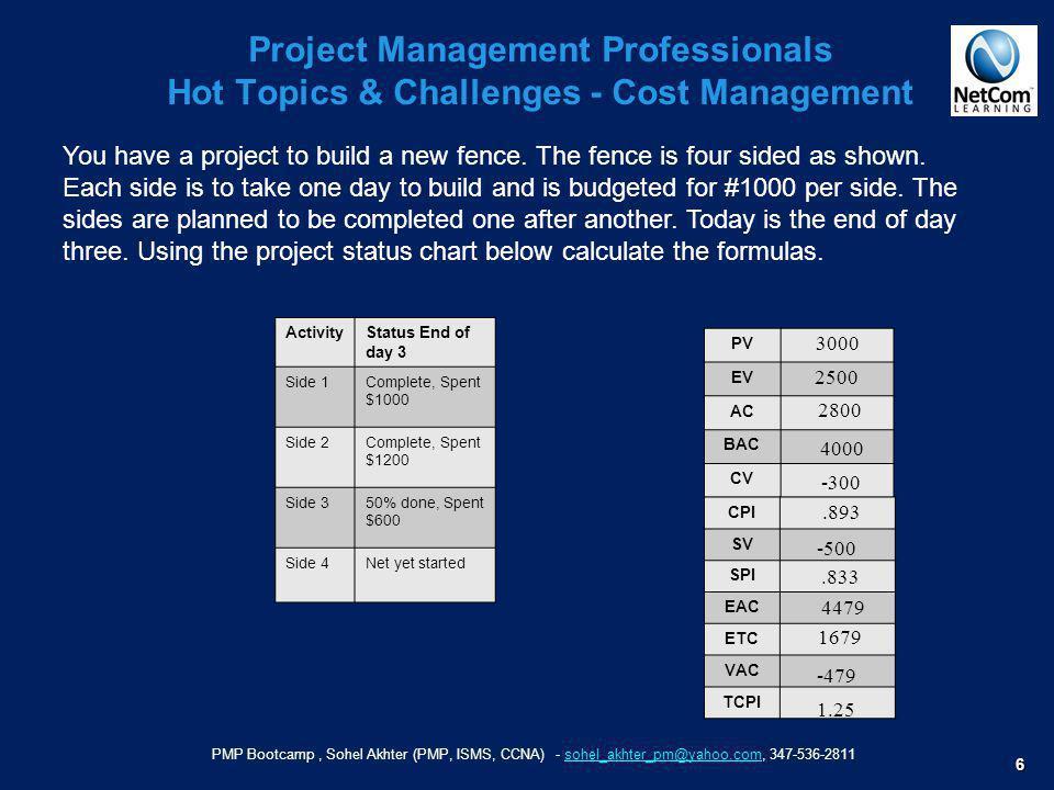 PMP Bootcamp, Sohel Akhter (PMP, ISMS, CCNA) - sohel_akhter_pm@yahoo.com, 347-536-2811sohel_akhter_pm@yahoo.com Project Management Professionals Hot T