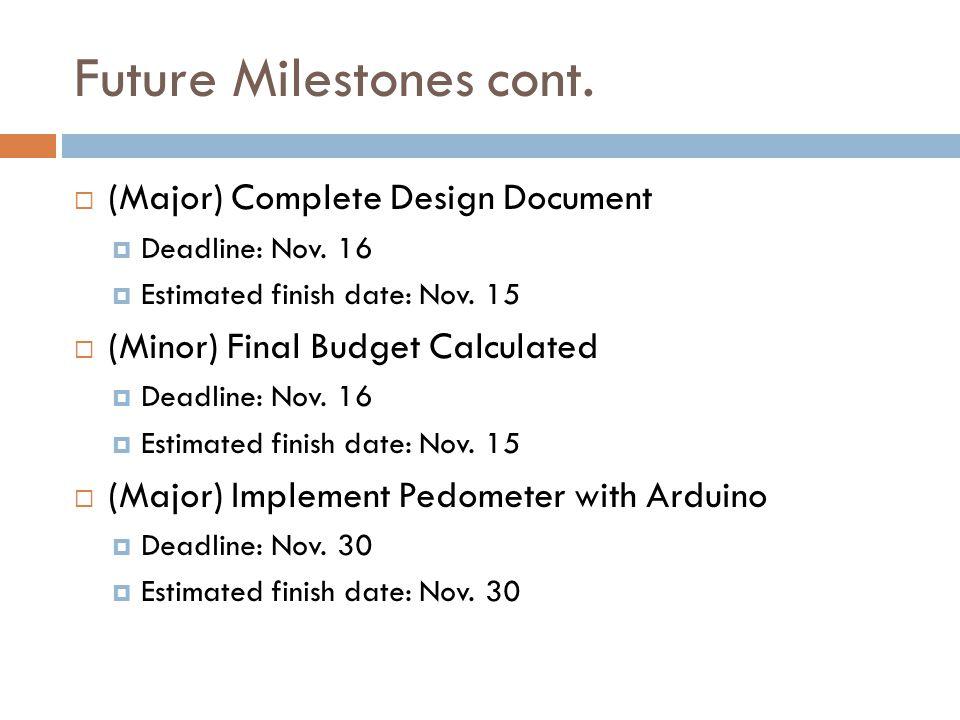 Future Milestones cont. (Major) Complete Design Document Deadline: Nov.