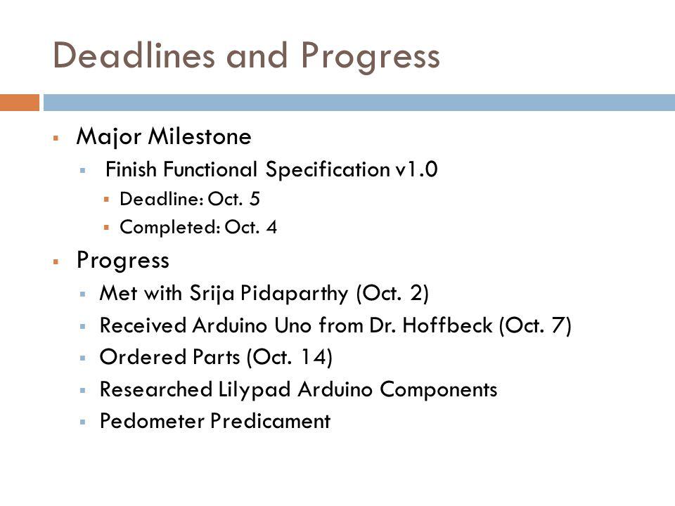 Deadlines and Progress Major Milestone Finish Functional Specification v1.0 Deadline: Oct.