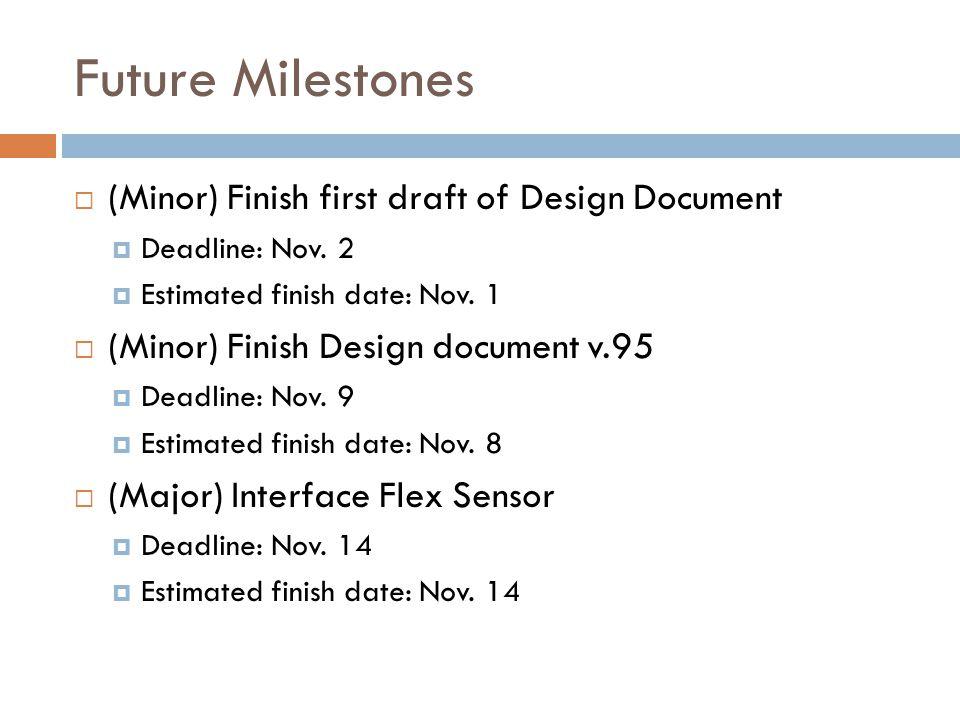 Future Milestones (Minor) Finish first draft of Design Document Deadline: Nov.