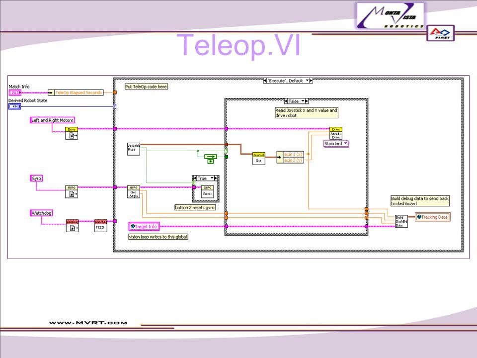 Teleop.VI