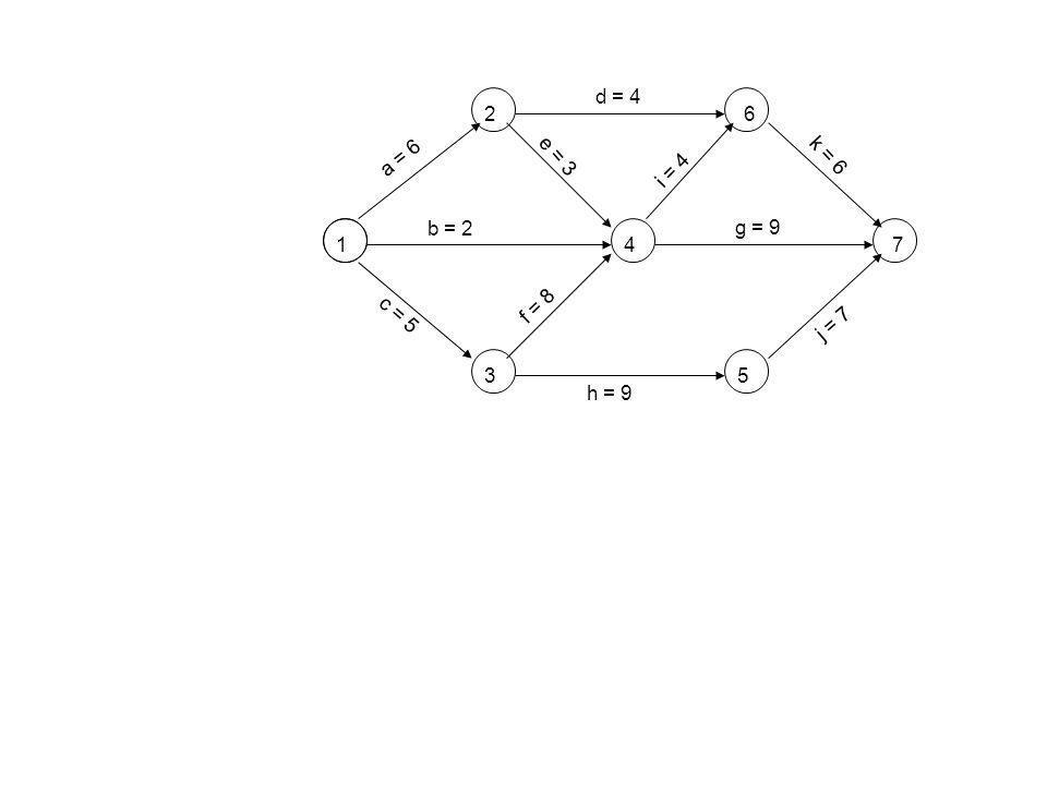 1 26 47 53 b = 2 d = 4 g = 9 h = 9 f = 8 c = 5 a = 6 k = 6 j = 7 i = 4 e = 3