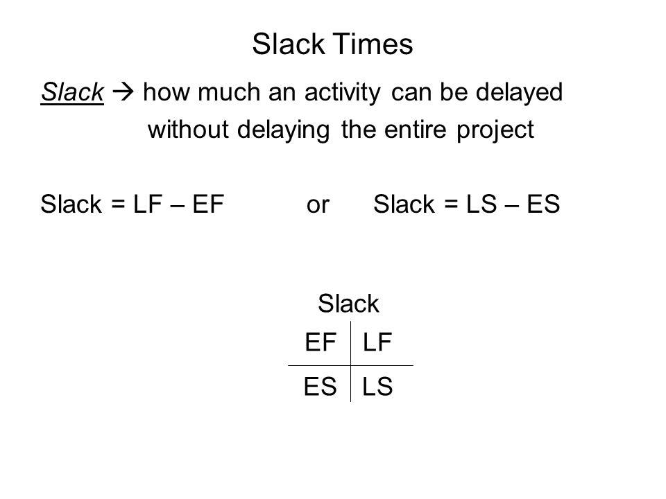 Slack Times Slack how much an activity can be delayed without delaying the entire project Slack = LF – EFor Slack = LS – ES Slack EFLF ESLS
