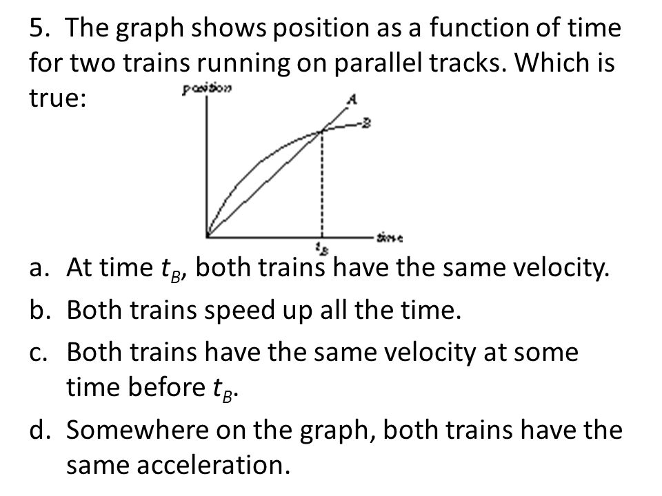 5.The graph shows position as a function of time for two trains running on parallel tracks.