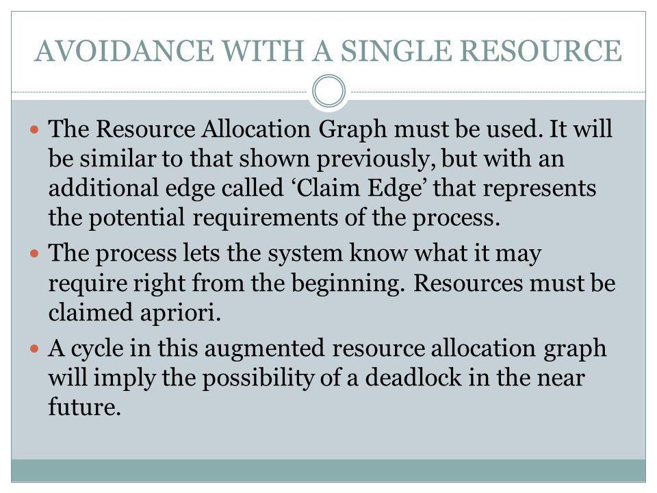 AVOIDANCE WITH A SINGLE RESOURCE The Resource Allocation Graph must be used.