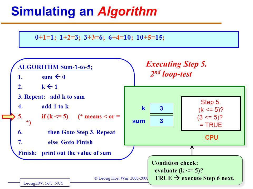 LeongHW, SoC, NUS (UIT2201: Algorithms) Page 12 © Leong Hon Wai, 2003-2008 Simulating an Algorithm ALGORITHM Sum-1-to-5; 1. sum 0 2. k 1 3. Repeat: ad