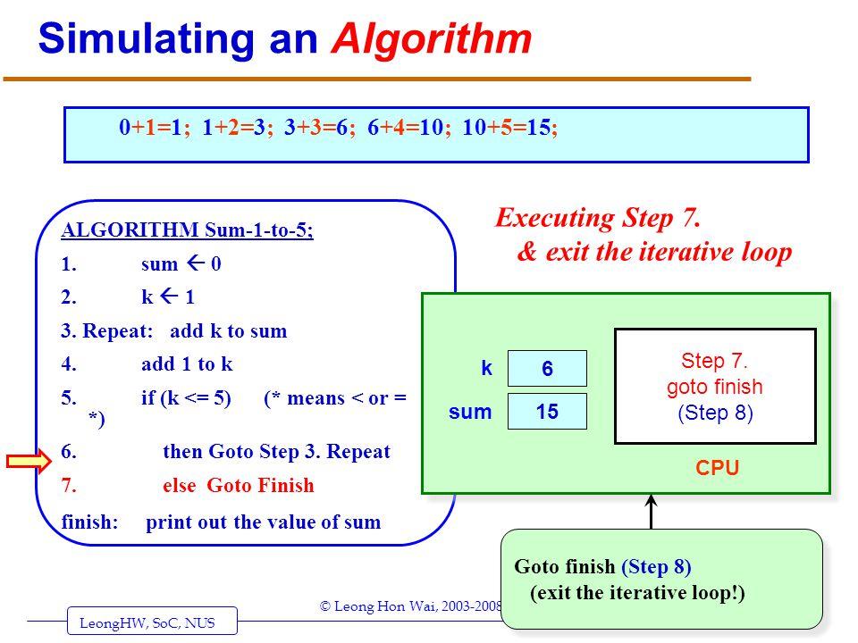 LeongHW, SoC, NUS (UIT2201: Algorithms) Page 25 © Leong Hon Wai, 2003-2008 Simulating an Algorithm ALGORITHM Sum-1-to-5; 1. sum 0 2. k 1 3. Repeat: ad