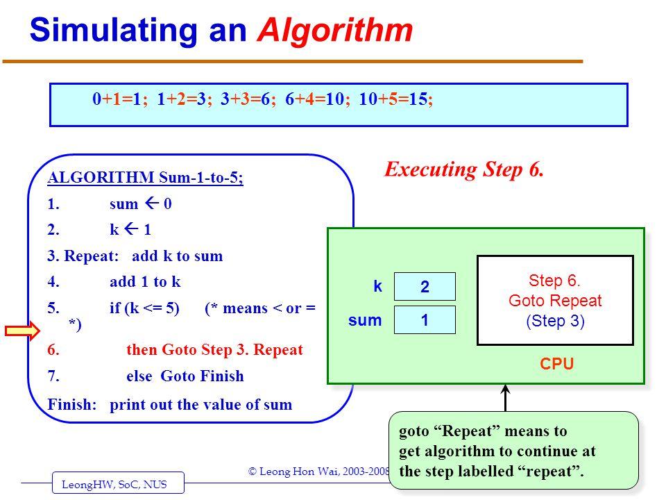 LeongHW, SoC, NUS (UIT2201: Algorithms) Page 9 © Leong Hon Wai, 2003-2008 Simulating an Algorithm ALGORITHM Sum-1-to-5; 1. sum 0 2. k 1 3. Repeat: add