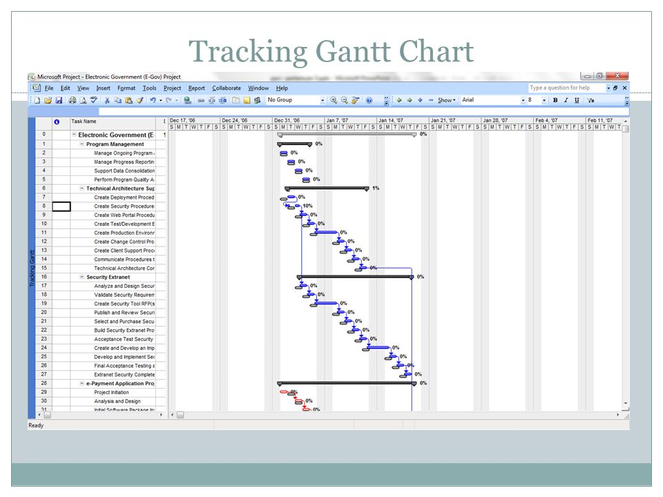 Tracking Gantt Chart