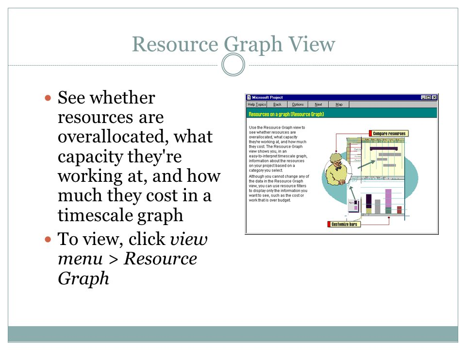Resource Graph View See whether resources are overallocated, what capacity they re working at, and how much they cost in a timescale graph To view, click view menu > Resource Graph
