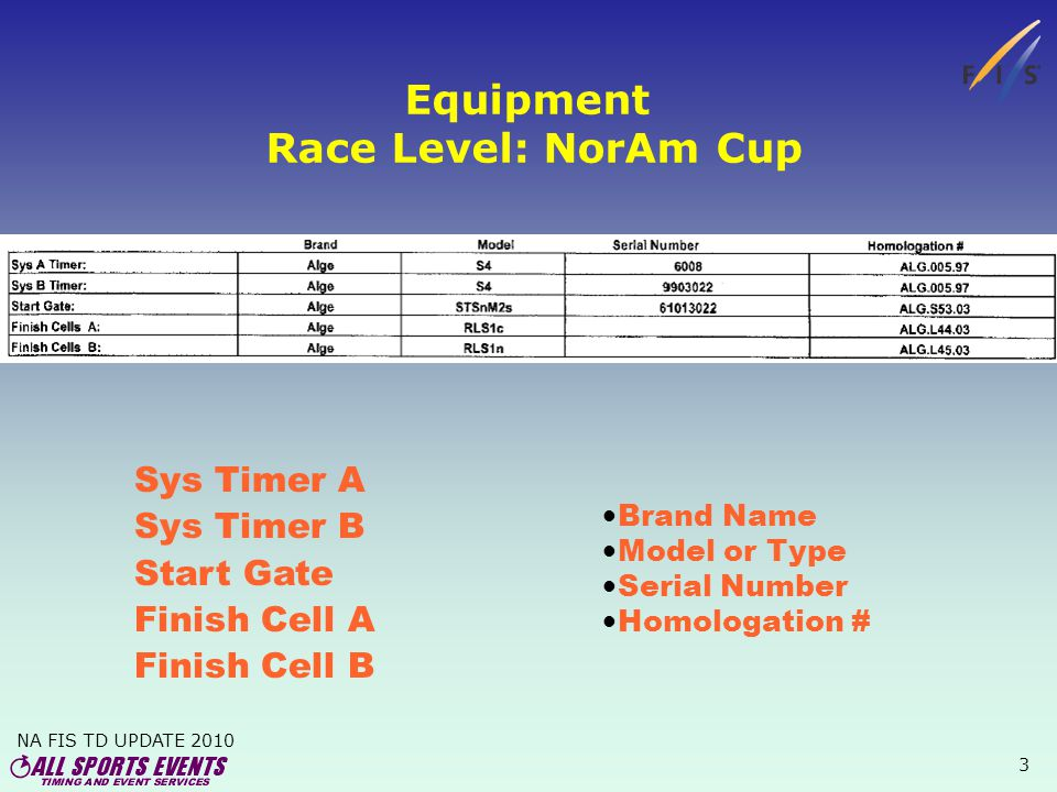NA FIS TD UPDATE 2010 3 Equipment Race Level: NorAm Cup Sys Timer A Sys Timer B Start Gate Finish Cell A Finish Cell B Brand Name Model or Type Serial Number Homologation #