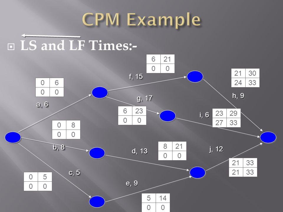 LS and LF Times:- a, 6 f, 15 b, 8 c, 5 e, 9 d, 13 g, 17 h, 9 i, 6 j, 12 00 05 0 06 0 08 00 621 00 30 24 0 236 33 21 0 8 0 00 145 0 21 3327 2923 3321 33