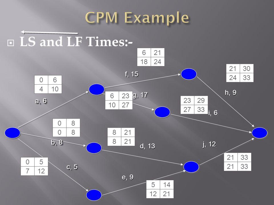 LS and LF Times:- a, 6 f, 15 b, 8 c, 5 e, 9 d, 13 g, 17 h, 9 i, 6 j, 12 06 410 8 0 0 218 8 127 50 145 8 1824 621 3321 3321 6 2733 2923 33 30 24 21 271
