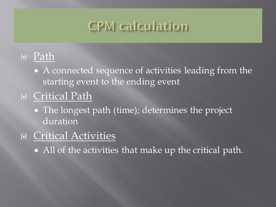 Critical Path:- a, 6 f, 15 b, 8 c, 5 e, 9 d, 13 g, 17 h, 9 i, 6 j, 12