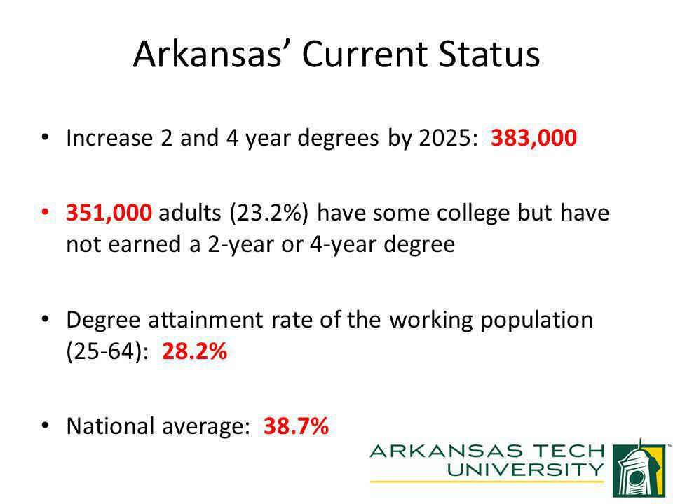 Arkansas Current Status Associates Degree:6.61% Bachelors Degree:14.33% Graduate or Professional:7.24%