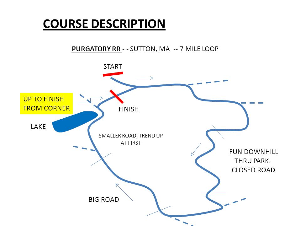 COURSE DESCRIPTION PURGATORY RR - - SUTTON, MA -- 7 MILE LOOP START FINISH FUN DOWNHILL THRU PARK.