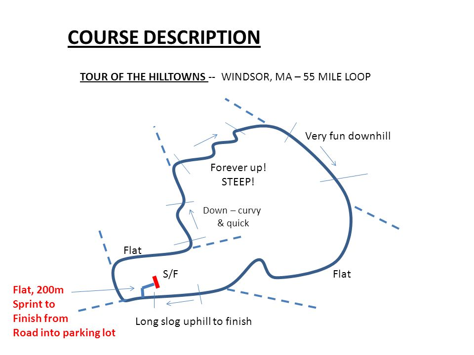 COURSE DESCRIPTION TOUR OF THE HILLTOWNS -- WINDSOR, MA – 55 MILE LOOP Down – curvy & quick Forever up.