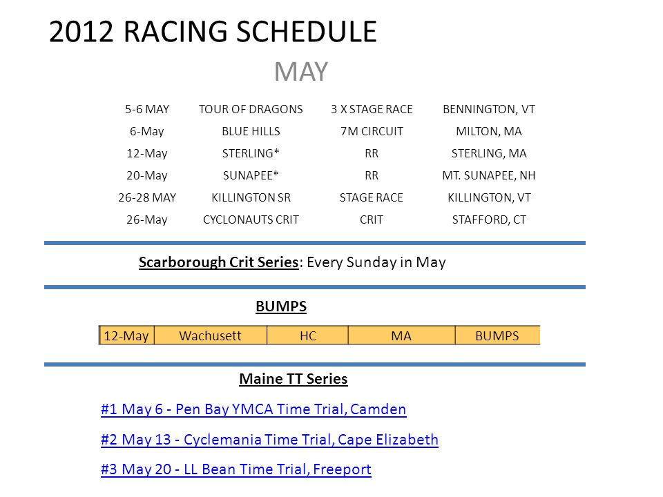 2012 RACING SCHEDULE MAY Scarborough Crit Series: Every Sunday in May 5-6 MAYTOUR OF DRAGONS3 X STAGE RACEBENNINGTON, VT 6-MayBLUE HILLS7M CIRCUITMILTON, MA 12-MaySTERLING*RRSTERLING, MA 20-MaySUNAPEE*RRMT.