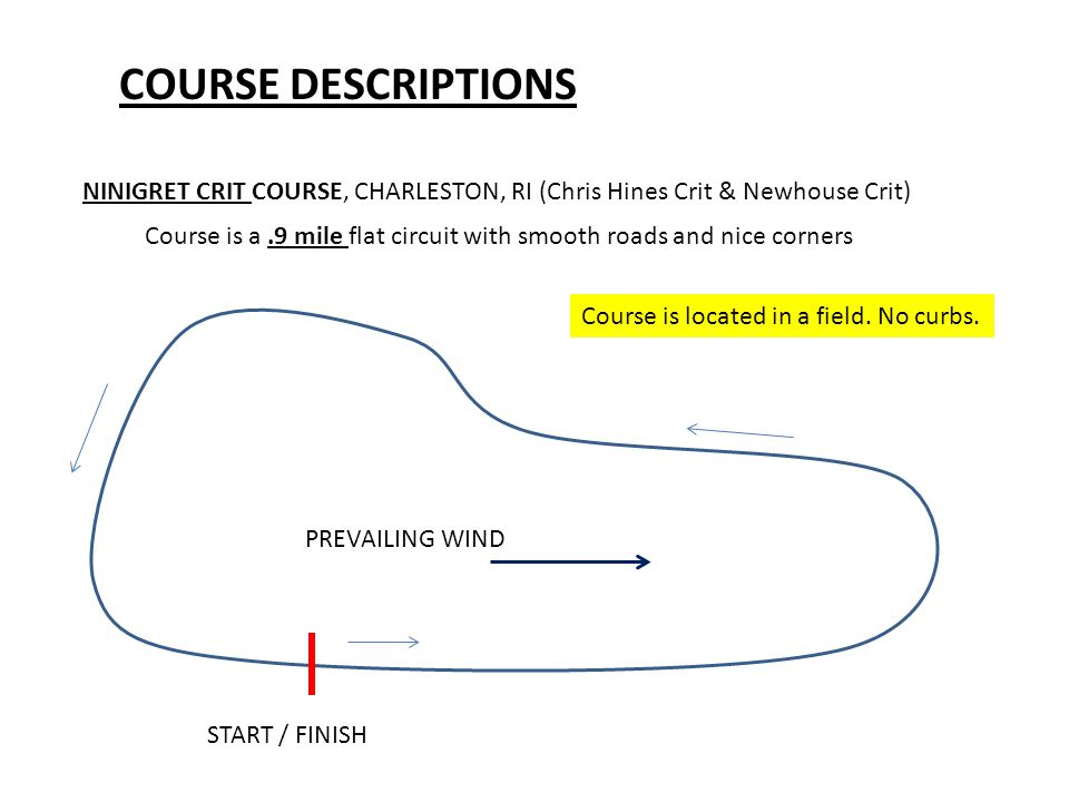 COURSE DESCRIPTIONS NINIGRET CRIT COURSE, CHARLESTON, RI (Chris Hines Crit & Newhouse Crit) START / FINISH Course is a.9 mile flat circuit with smooth roads and nice corners PREVAILING WIND Course is located in a field.