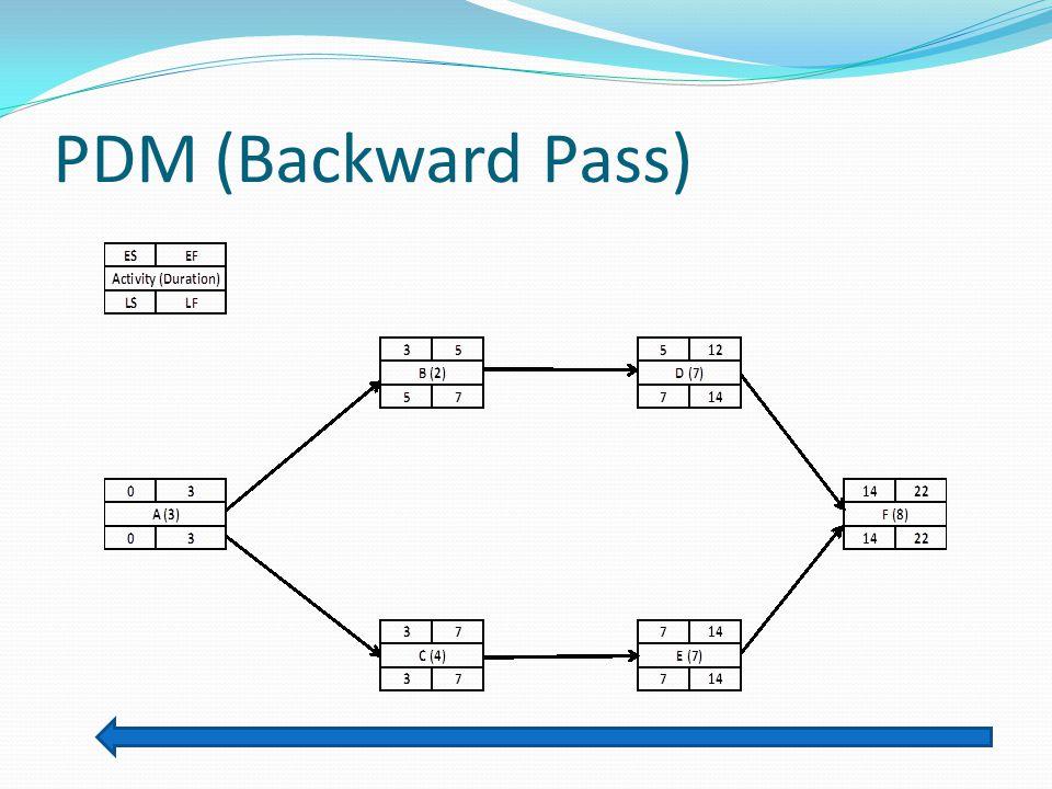 PDM (Backward Pass)