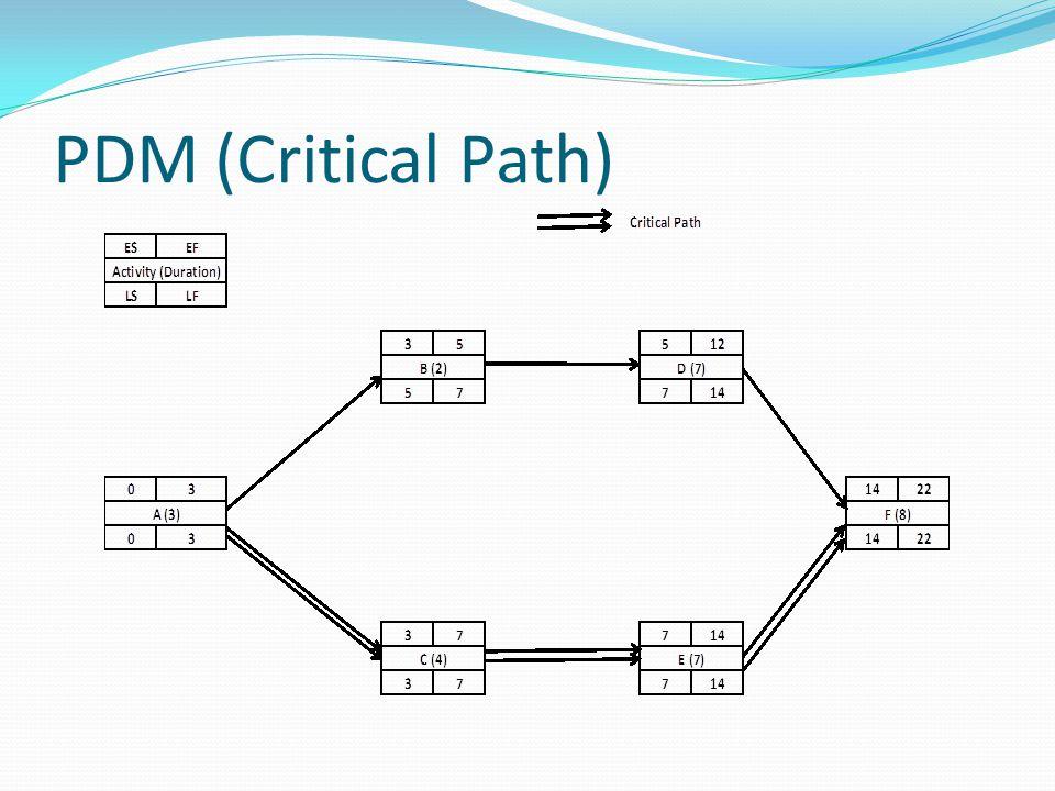 PDM (Critical Path)