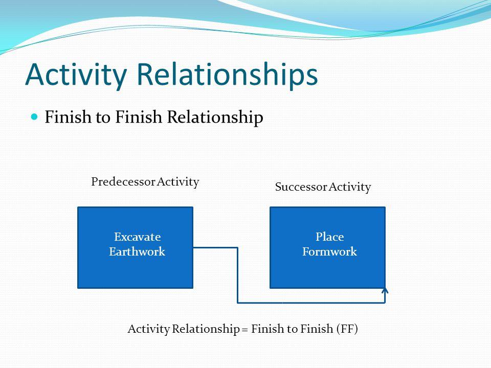 Activity Relationships Finish to Finish Relationship Predecessor Activity Successor Activity Activity Relationship = Finish to Finish (FF) Excavate Ea
