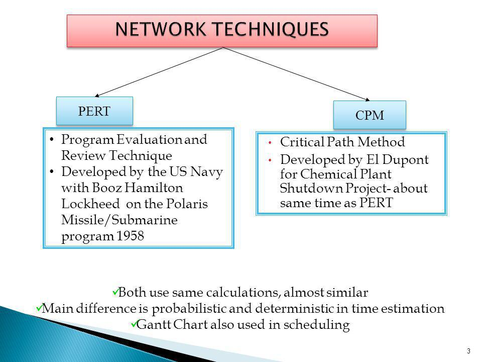 3 PERT CPM Program Evaluation and Review Technique Developed by the US Navy with Booz Hamilton Lockheed on the Polaris Missile/Submarine program 1958