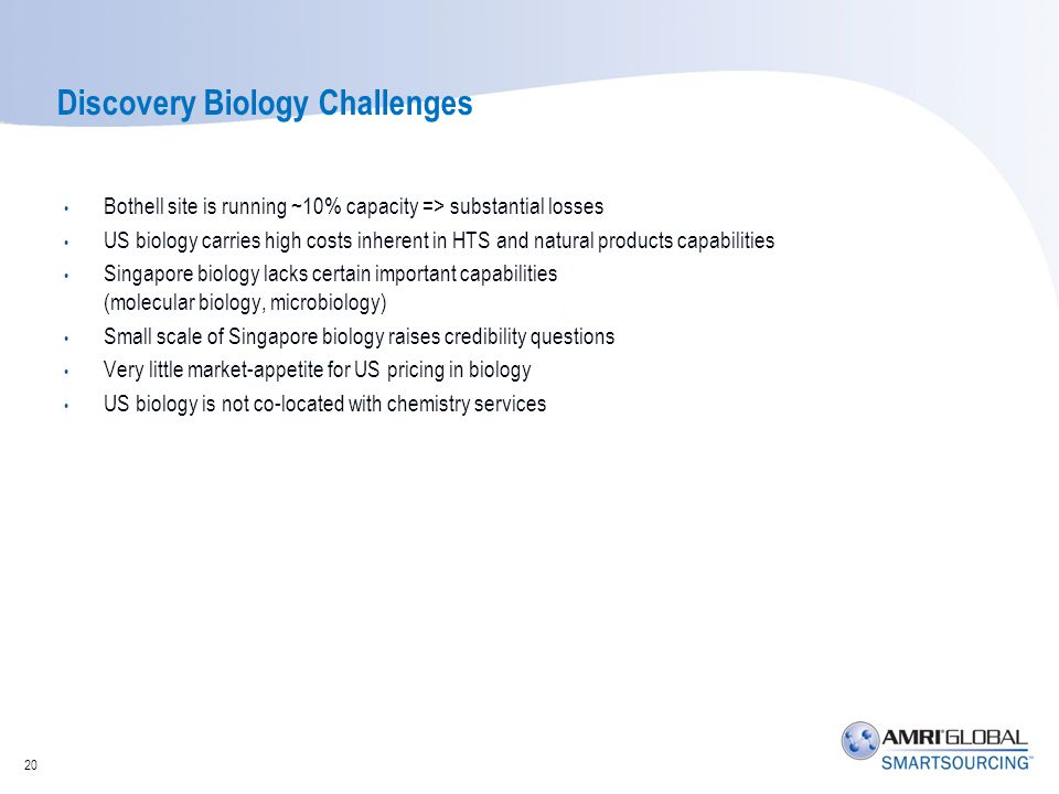 Discovery Biology Challenges Bothell site is running ~10% capacity => substantial losses US biology carries high costs inherent in HTS and natural pro