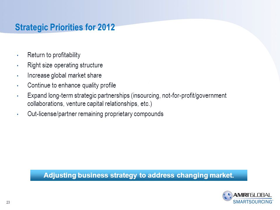 Strategic Priorities for 2012 Return to profitability Right size operating structure Increase global market share Continue to enhance quality profile