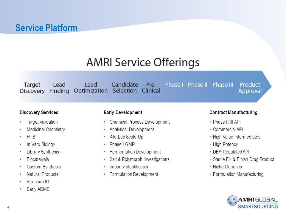 AMRIs Global Footprint 5 * *Closing in March 2013