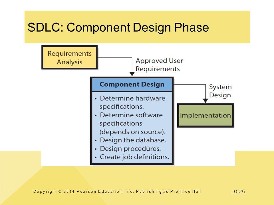 10-25 SDLC: Component Design Phase Copyright © 2014 Pearson Education, Inc. Publishing as Prentice Hall