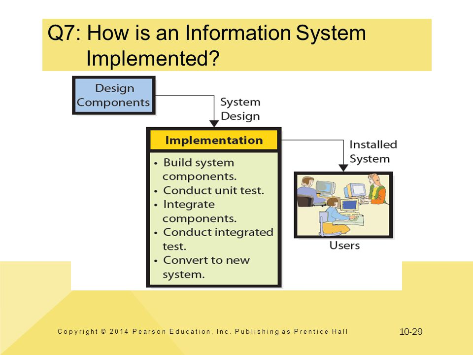 10-29 Q7: How is an Information System Implemented? Copyright © 2014 Pearson Education, Inc. Publishing as Prentice Hall