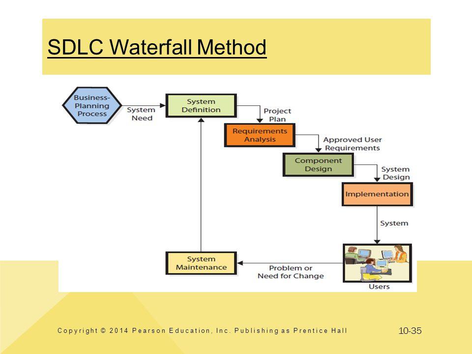10-35 SDLC Waterfall Method Copyright © 2014 Pearson Education, Inc. Publishing as Prentice Hall
