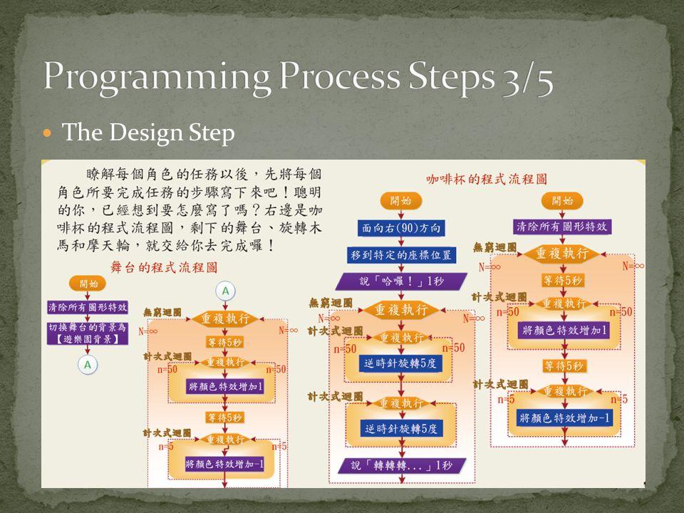 The Algorithm Step